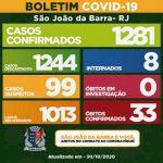 Mais 14 casos de Covid-19 em SJB