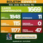 Mais 15 casos de Covid-19 em SJB